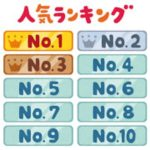 帰れま10|串カツ田中人気メニューベスト10!ランキング結果・ケイジとケンジ参戦